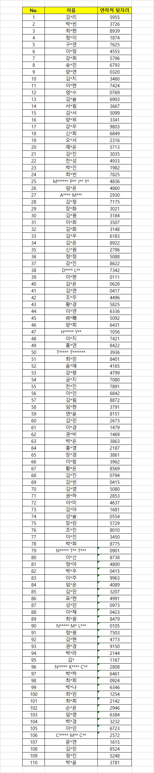 블락비10주년_당첨자명단